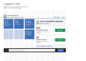 The view after the user logs in to the new home page of translatewiki.net. This is currently in development.