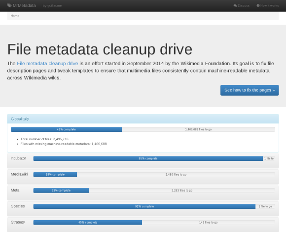 MrMetadata is a dashboard tracking, for each wiki, the proportion of files whose metadata is readable by robots, and listing those that need fixing.