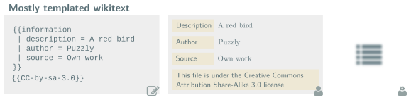If a file contains information and license templates, but they don't have the special markers, it's difficult for robots to migrate it. Fortunately, it's easy to add the special markers.