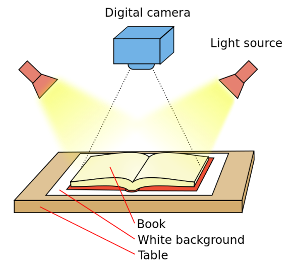 700px-Book_scanner.svg